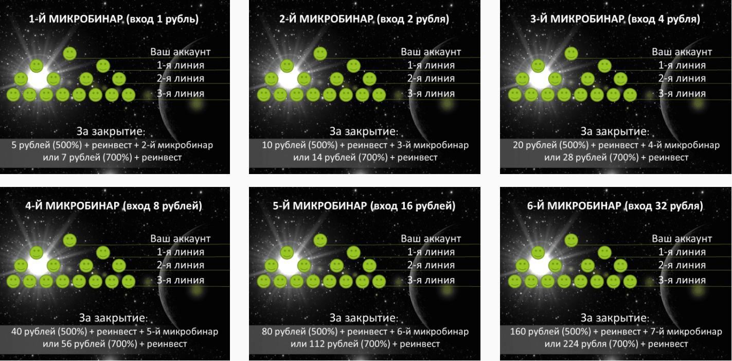Подробная информация о партнерской программе MicroBinar, Фото № 4 - 1-consult.net