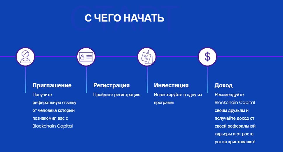 Разбор деятельности Blockchain Capital, Фото № 5 - 1-consult.net