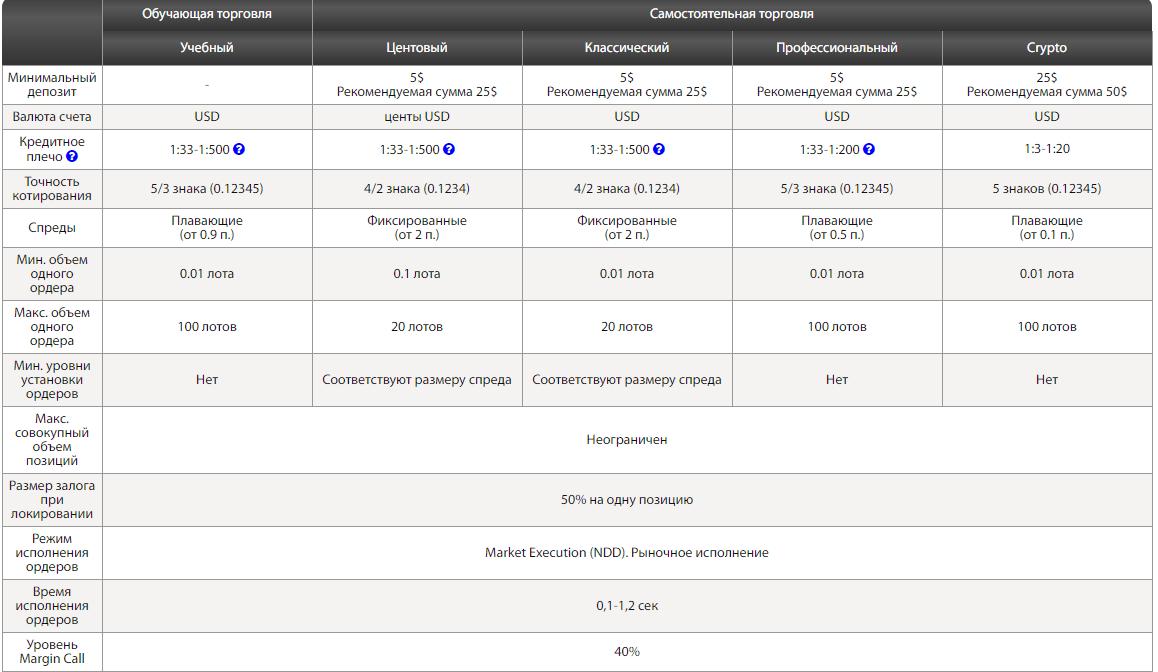 "Stream Forex - ""обучающий"" лохотрон, Фото № 3 - 1-consult.net"