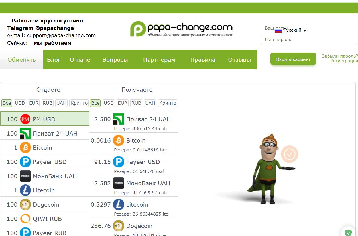 Вся информация об обменнике Papa Change, Фото № 1 - 1-consult.net