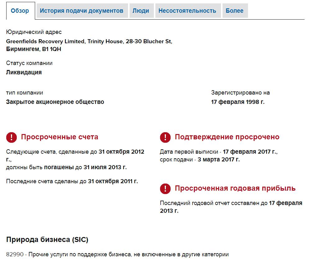 Наглый обман от Bit-Invest, Фото № 5 - 1-consult.net