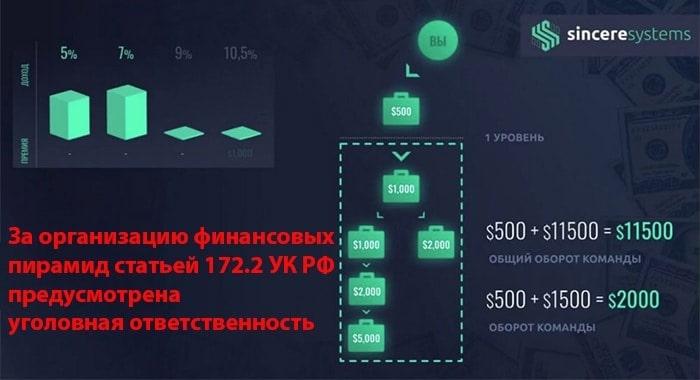 Полный обзор брокера Sincere Systems, Фото № 2 - 1-consult.net