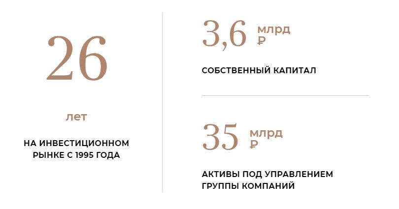 Вся информация о компании Veles Capital, Фото № 5 - 1-consult.net
