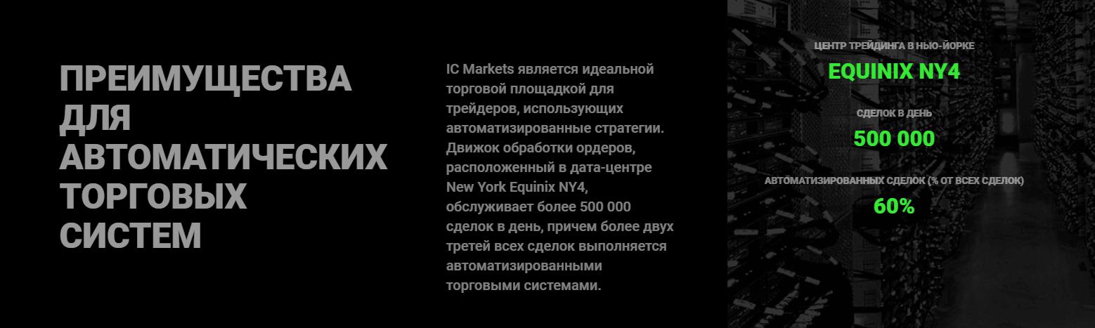 Что не так с ICMarkets, Фото № 3 - 1-consult.net