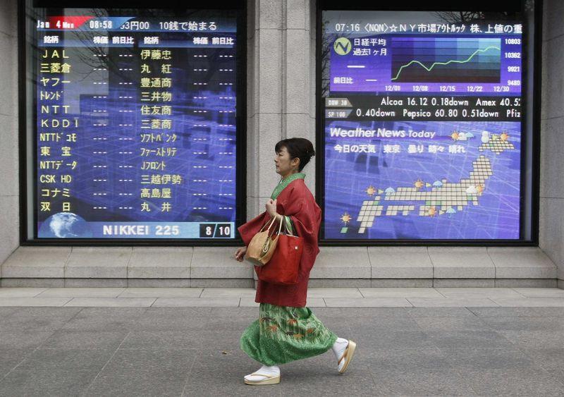 Последние новости фондового рынка Азии, США и России, Фото № 1 - 1-consult.net