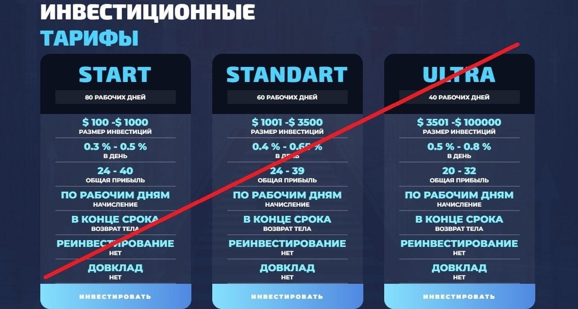 Вся информация о GTN-Start, Фото № 4 - 1-consult.net
