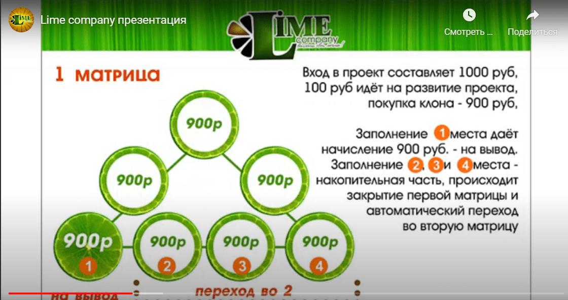 Вся информация о компании Bitlime, Фото № 3 - 1-consult.net