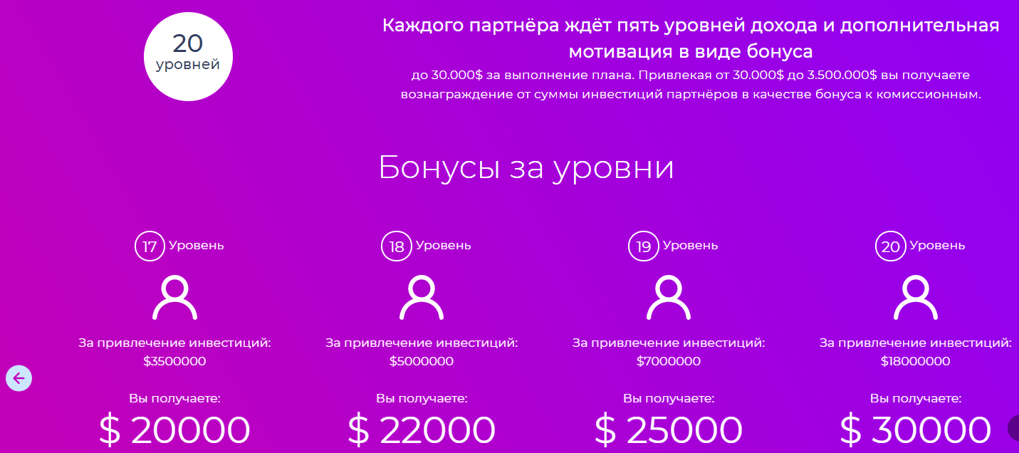 Вся информация о криптовалютном обменнике Club Exchange, Фото № 6 - 1-consult.net