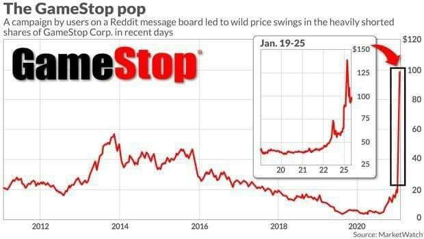 GameStop: самая успешная публичная спекуляция в истории рынка, Фото № 2 - 1-consult.net