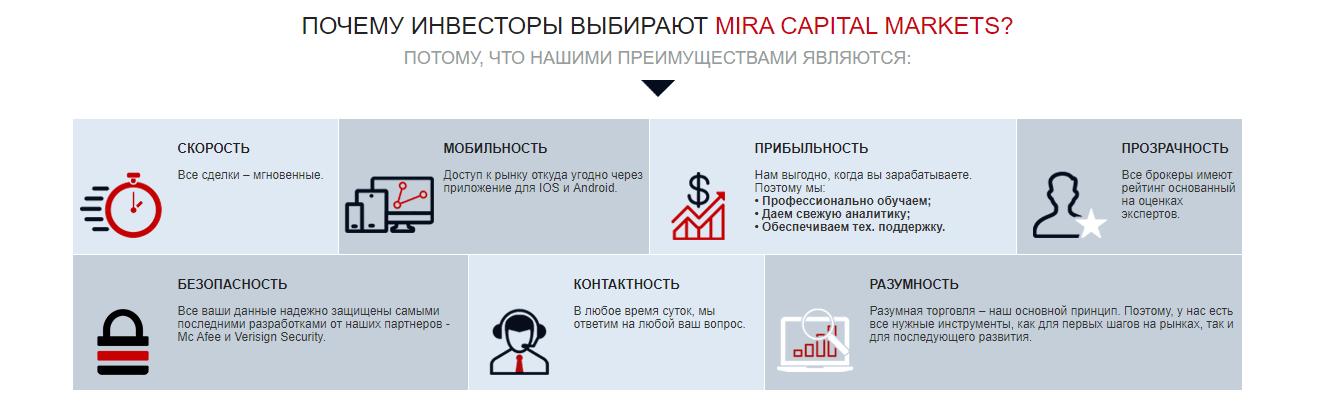 Офшорный лохотрон - Mira Capital Markets, Фото № 2 - 1-consult.net