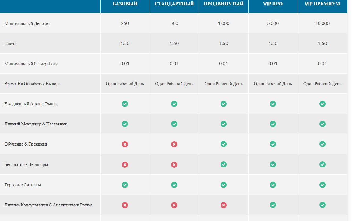 Вся информация о компании Bitcap CM, Фото № 7 - 1-consult.net