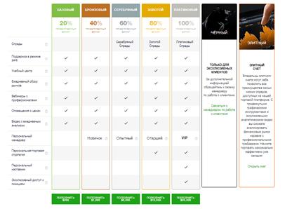 Вся информация о компании Arotrade, Фото № 3 - 1-consult.net