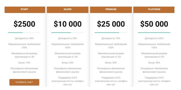 Вся информация о компании Stok Trade Invest  , Фото № 4 - 1-consult.net