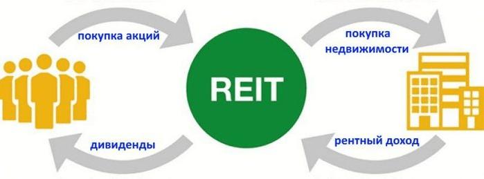 Самые эффективные стратегии в условиях инфляции, Фото № 2 - 1-consult.net