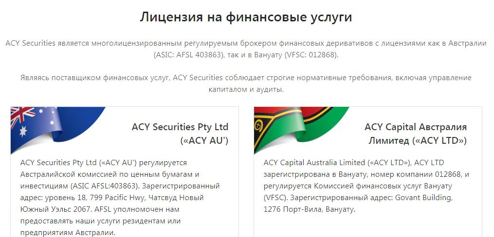 Полный обзор брокера ACY Securities, Фото № 8 - 1-consult.net