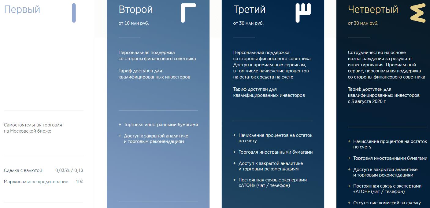 Вся информация о компании АТОН, Фото № 2 - 1-consult.net