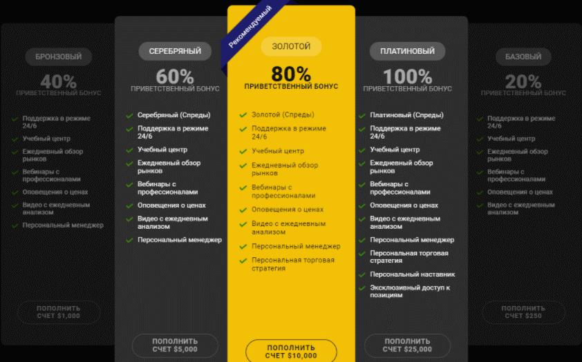 Вся информация о компании 10cfds, Фото № 2 - 1-consult.net