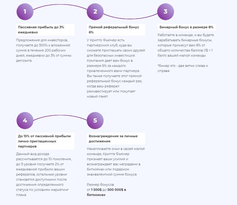 Вся информация о компании Kripto Future, Фото № 5 - 1-consult.net