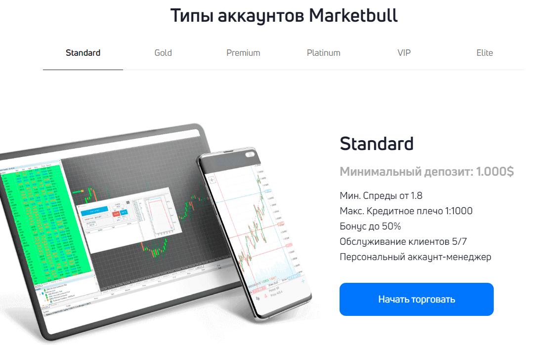 Вся информация о компании Marketbull, Фото № 3 - 1-consult.net