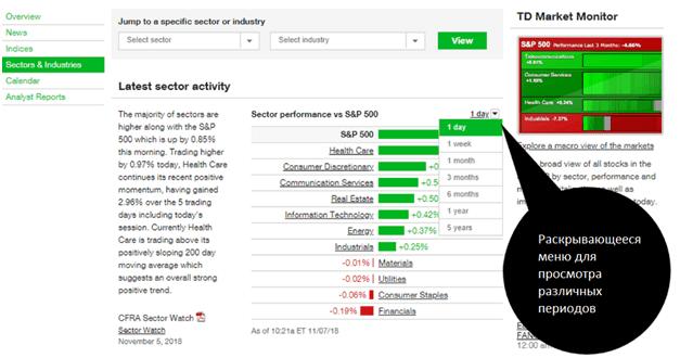 Инвестирование в фондовый рынок: советы экспертов, Фото № 2 - 1-consult.net