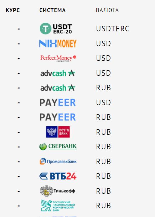 Подробная информация об обменнике FehuPay  , Фото № 3 - 1-consult.net