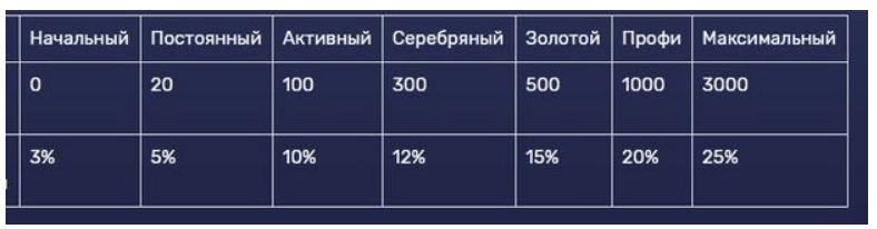Вся информация об обменнике NetExchange, Фото № 4 - 1-consult.net