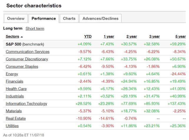 Инвестирование в фондовый рынок: советы экспертов, Фото № 3 - 1-consult.net