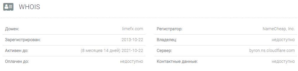"Подробности о ""работе"" разводил Lime FX, Фото № 2 - 1-consult.net"