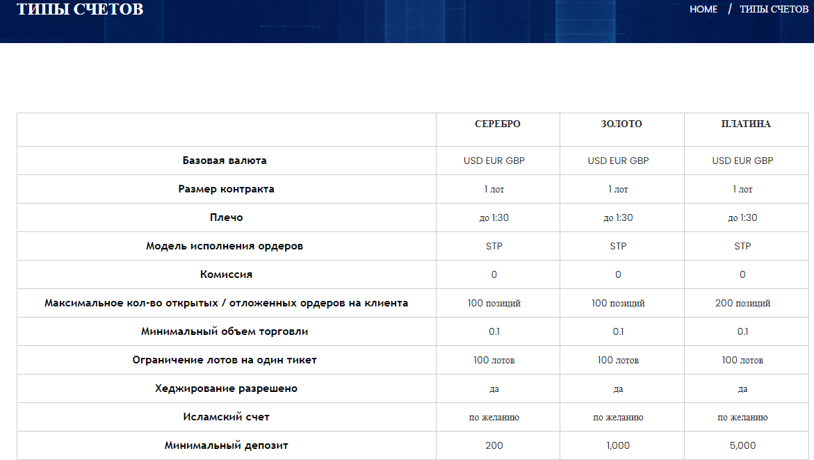 10 trade FX - безграмотный развод, Фото № 2 - 1-consult.net