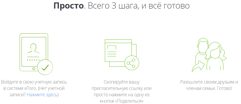 Полный обзор брокерской фирмы eToro, Фото № 3 - 1-consult.net