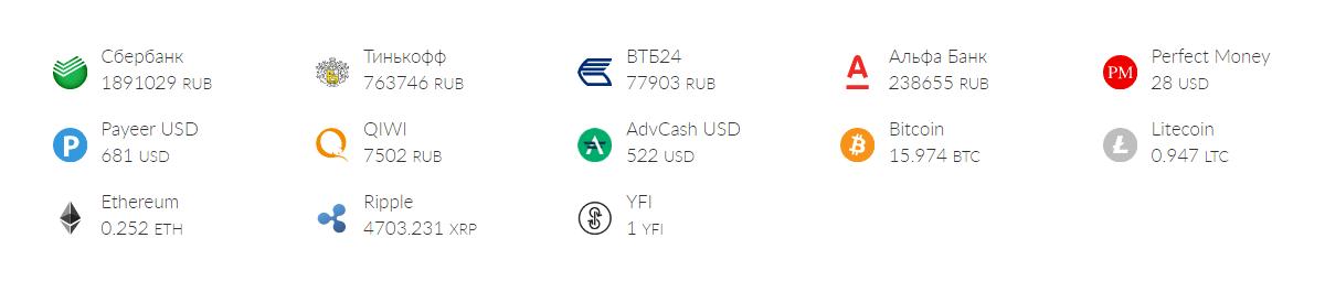 Вся информация об обменнике BChange.cc  , Фото № 5 - 1-consult.net