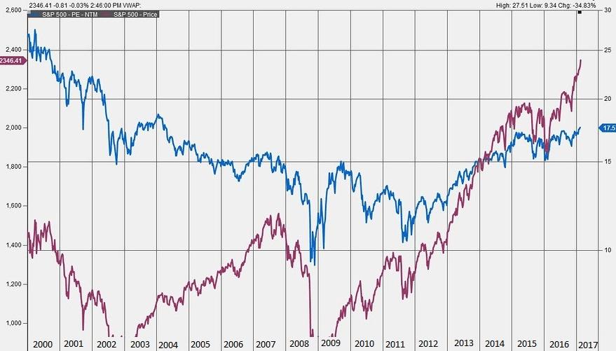 Почему не следует продавать акции при падении рынка, Фото № 1 - 1-consult.net