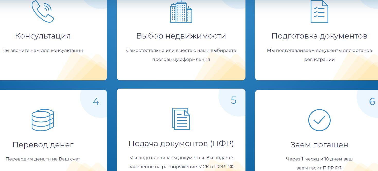 Вся информация о кредитном кооперативе Планета Финансовых решений, Фото № 3 - 1-consult.net