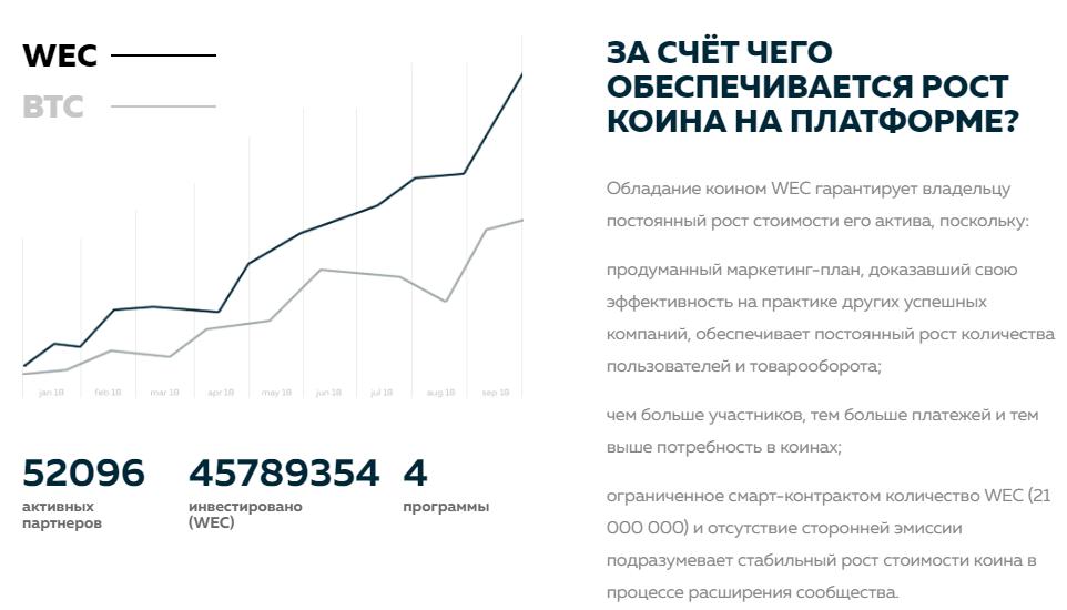 Вся информация о Web Token Profit, Фото № 3 - 1-consult.net