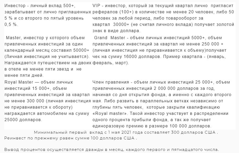 Eurosafe.Pro - развод с признаками финансовой пирамиды, Фото № 4 - 1-consult.net