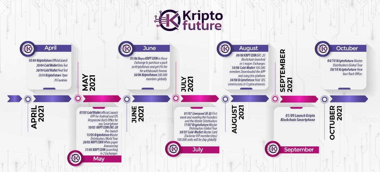 Вся информация о компании Kripto Future, Фото № 6 - 1-consult.net