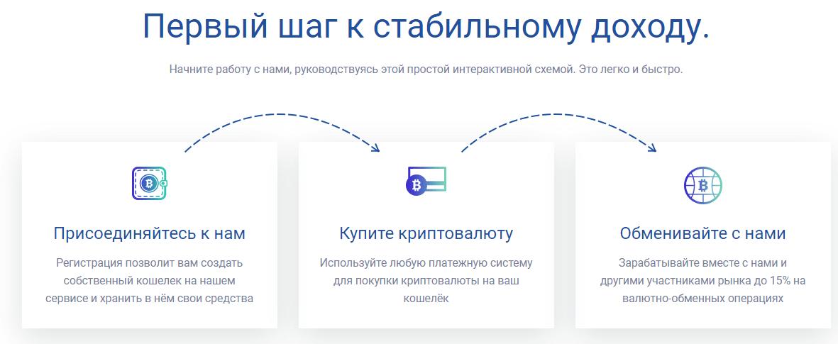 Подробный обзор о компании GetCoin, Фото № 4 - 1-consult.net