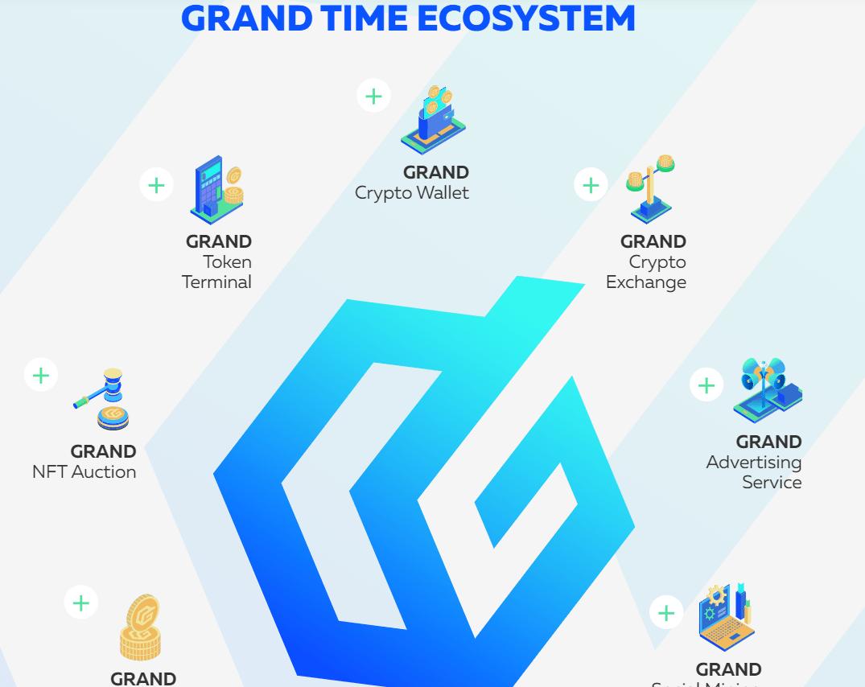 Подробно о проекте GRAND TIME, Фото № 3 - 1-consult.net
